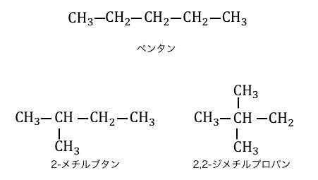 数 体 構造 異性