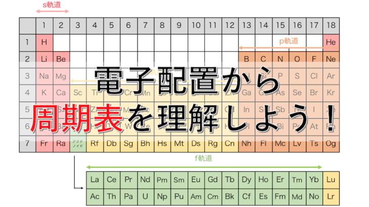 周期表を解説!電子配置から周期表を作る